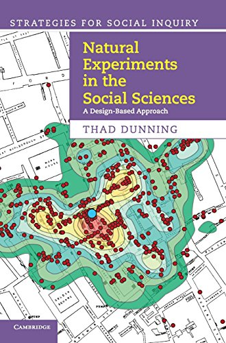 9781107017665: Natural Experiments in the Social Sciences Hardback (Strategies for Social Inquiry)