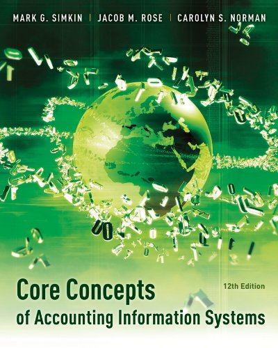 9781118022306: Core Concepts of Accounting Information Systems