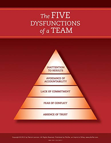 9781118118757: The Five Dysfunctions of a Team: Poster, 2nd Edition: Poster 2E