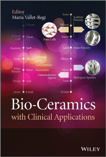 9781118406755: Bio-Ceramics with Clinical Applications