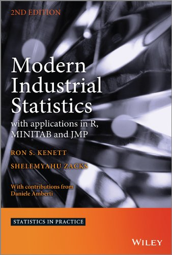 9781118456064: Modern Industrial Statistics: with applications in R, MINITAB and JMP