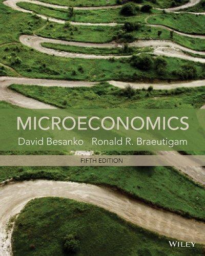 Microeconomics: Besanko, David; Braeutigam,