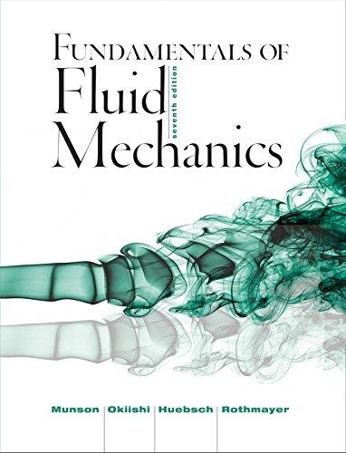 9781118658758: Fundamentals of Fluid Mechanics