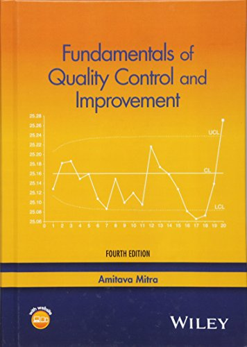 9781118705148: Fundamentals of Quality Control and Improvement