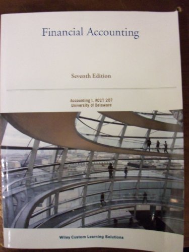 Financial Acconting