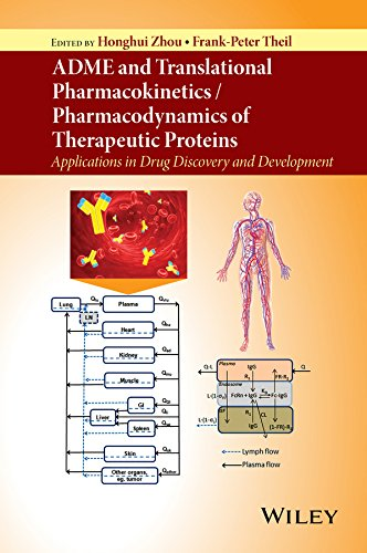 9781118898642: ADME and Translational Pharmacokinetics / Pharmacodynamics of Therapeutic Proteins: Applications in Drug Discovery and Development