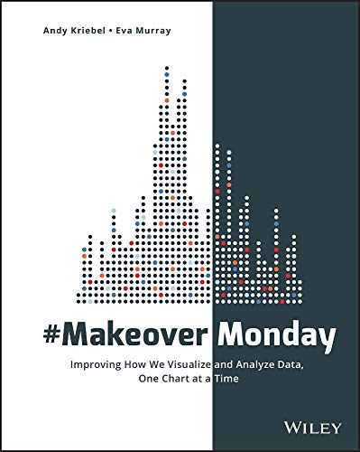 9781119510772: #MakeoverMonday: Improving How We Visualize and Analyze Data, One Chart at a Time (Wile01)
