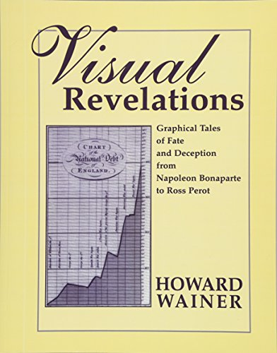 9781138003651: Visual Revelations: Graphical Tales of Fate and Deception From Napoleon Bonaparte To Ross Perot