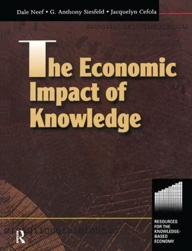 9781138146013: The Economic Impact of Knowledge