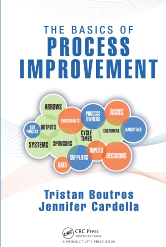 The Basics of Process Improvement: Tristan Boutros