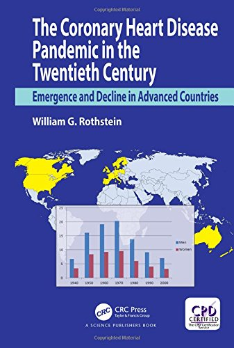 The Coronary Heart Disease Pandemic in the Twentieth Century: Emergence and Decline in Advanced ...