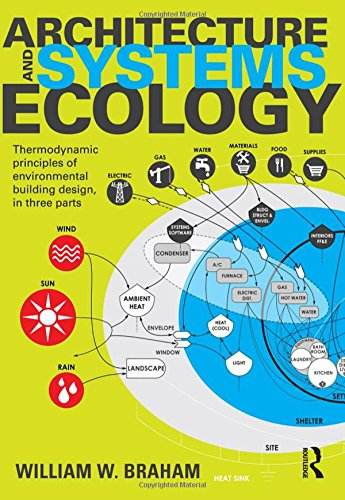 9781138846050: Architecture and Systems Ecology: Thermodynamic Principles of Environmental Building Design, in three parts