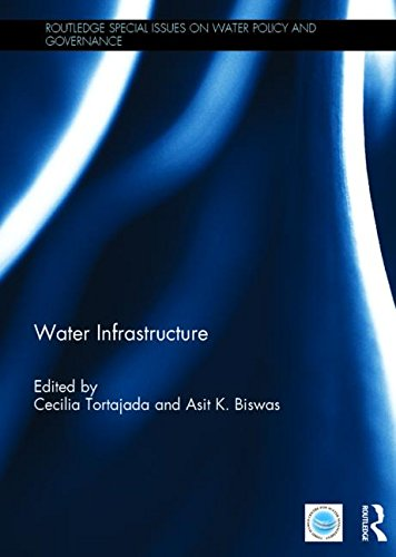 9781138911956: Water Infrastructure (Routledge Special Issues on Water Policy and Governance)