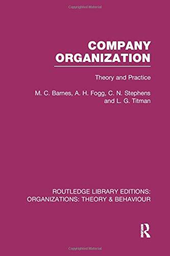 Company Organization: Barnes, M. C.;fogg,