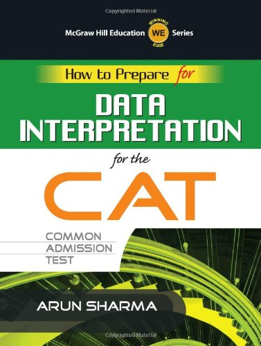 How to Prepare for Data Interpretation for the CAT Common Admission Test: Arun Sharma
