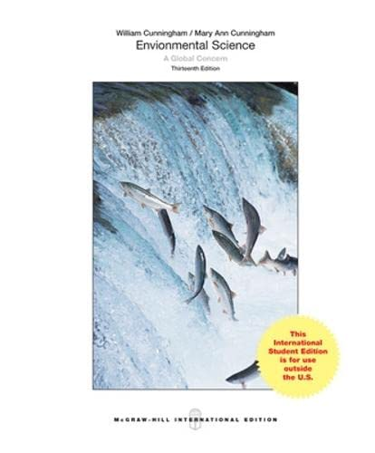 9781259255724: Environmental Science (Int'l Ed)