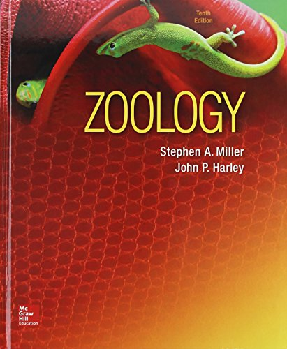 GEN CMBO ZOOLOGY CNCT AC: Stephen A Miller