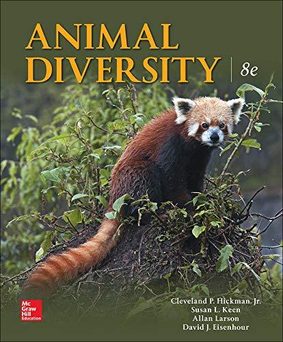9781259756887: Animal Diversity