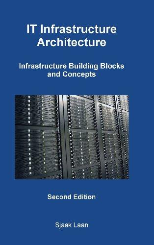 It Infrastructure Architecture - Infrastructure Building Blocks: Laan, Sjaak