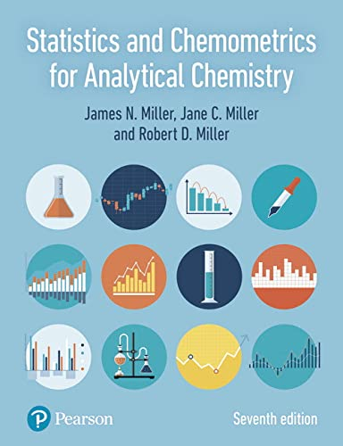 Statistics and Chemometrics for Analytical Chemistry: Miller, Prof James/