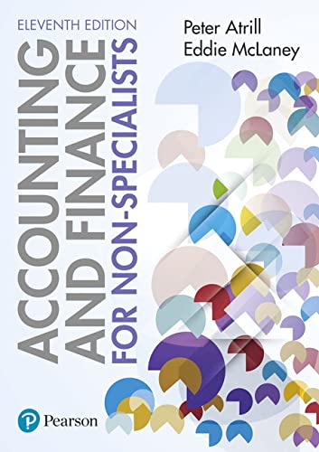 dr accounting