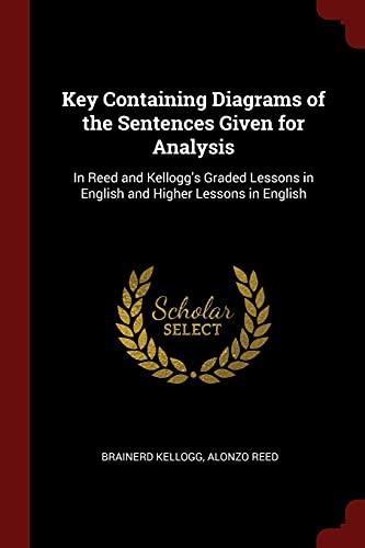 Key Containing Diagrams of the Sentences Given: Kellogg, Brainerd