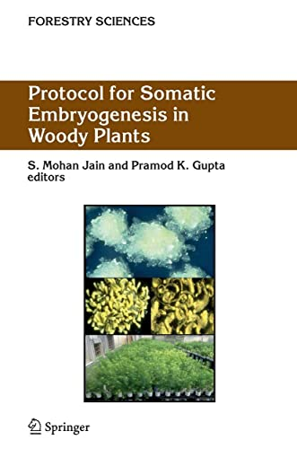 Protocol for Somatic Embryogenesis in Woody Plants: S. Mohan Jain