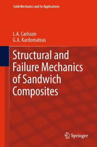 9781402032240: Structural and Failure Mechanics of Sandwich Composites (Solid Mechanics and Its Applications)