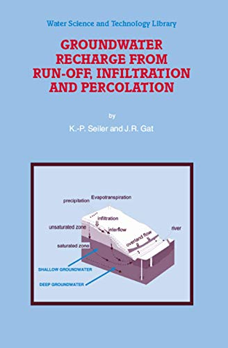 9781402053054: Groundwater Recharge from Run-off, Infiltration and Percolation (Water Science and Technology Library)