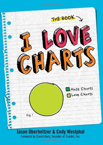 9781402267383: I Love Charts: The Book