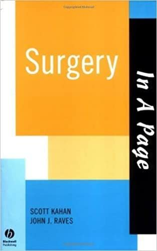 9781405103657: In A Page Surgery (In a Page Series)