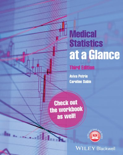 9781405180511: Medical Statistics at a Glance