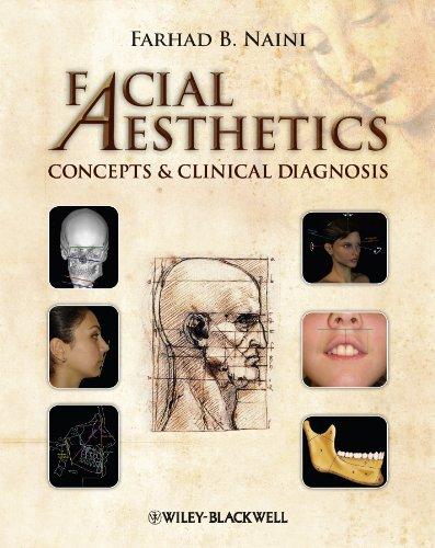 9781405181921: Facial Aesthetics: Concepts and Clinical Diagnosis