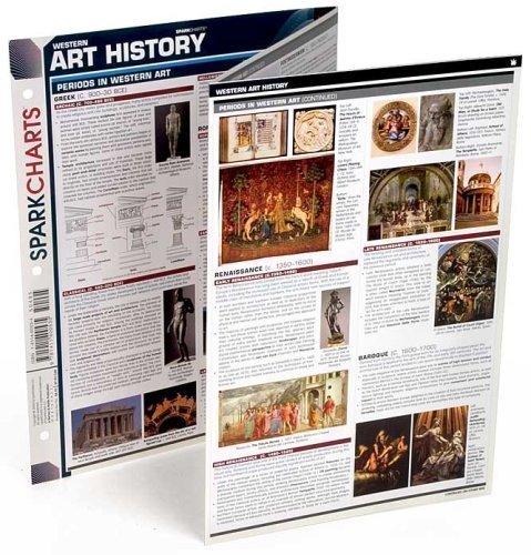 9781411400535: Western Art History (Sparkcharts)