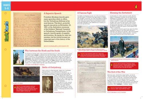 9781411469150: Gettysburg Address FlashCharts