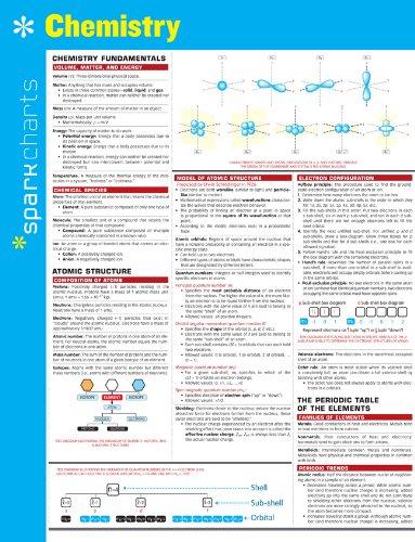 9781411470248: Chemistry Sparkcharts