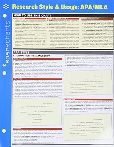 Research Style & Usage: APA/MLA (Sparkcharts)