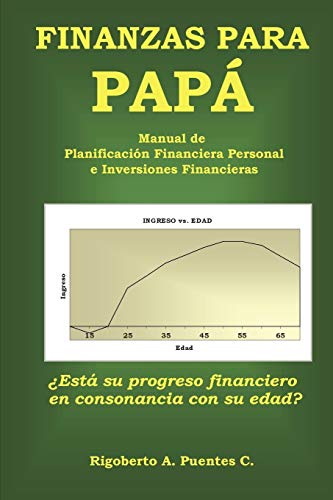 9781411613034: Finanzas para Papá