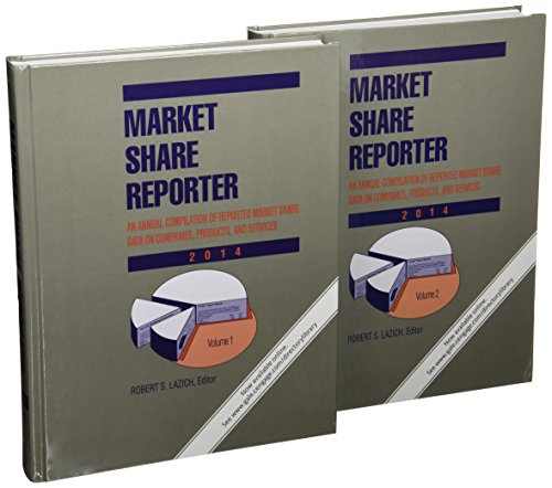 Market Share Reporter 2014: 2 Volume Set: n/a