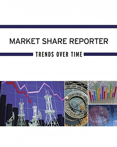 Market Share Reporter: Trends Over Time (Hardback)