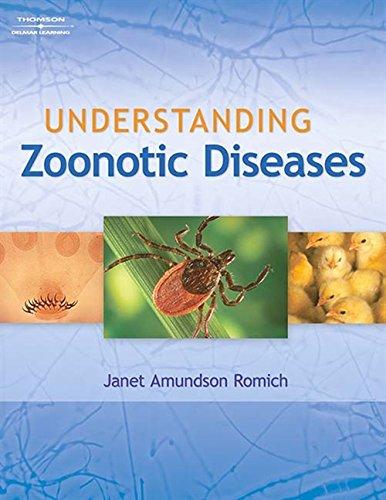 9781418021030: Understanding Zoonotic Diseases