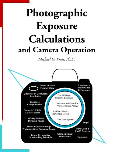 9781419688522: Photographic Exposure Calculations and Camera Operation