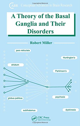 9781420058970: A Theory of the Basal Ganglia and Their Disorders.