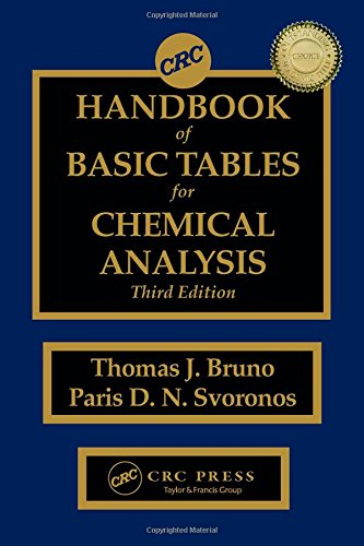 9781420080421: CRC Handbook of Basic Tables for Chemical Analysis, Third Edition