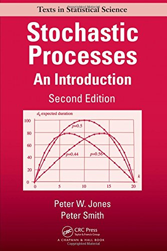 9781420099607: Stochastic Processes: An Introduction, Second Edition (Chapman & Hall/CRC Texts in Statistical Science)