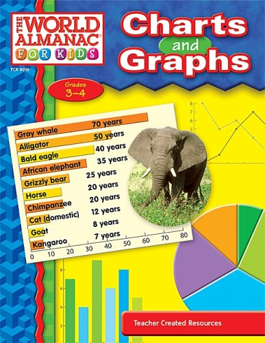 Charts and Graphs: Grades 3-4 (The World Almanac for Kids Series): Russell, Shelle