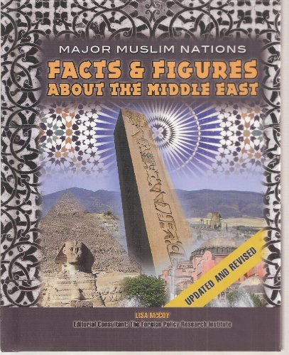 9781422214008: Facts & Figures About the Middle East (Major Muslim Nations)