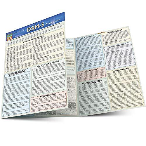DSM-5 versão portuguesa já está disponível