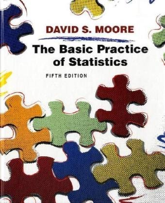 9781429224260: The Basic Practice of Statistics: w/Student CD