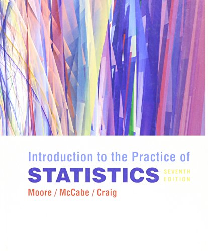 Introduction to the Practice of Statistics w/Student: Moore, David S.;